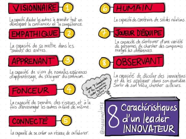 8 caractéristiques leader innovateur