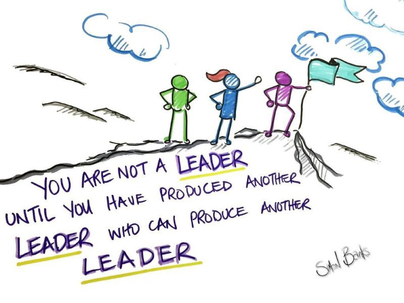 Image result for Why can not you be a leader
