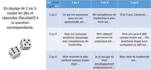 activité leadership